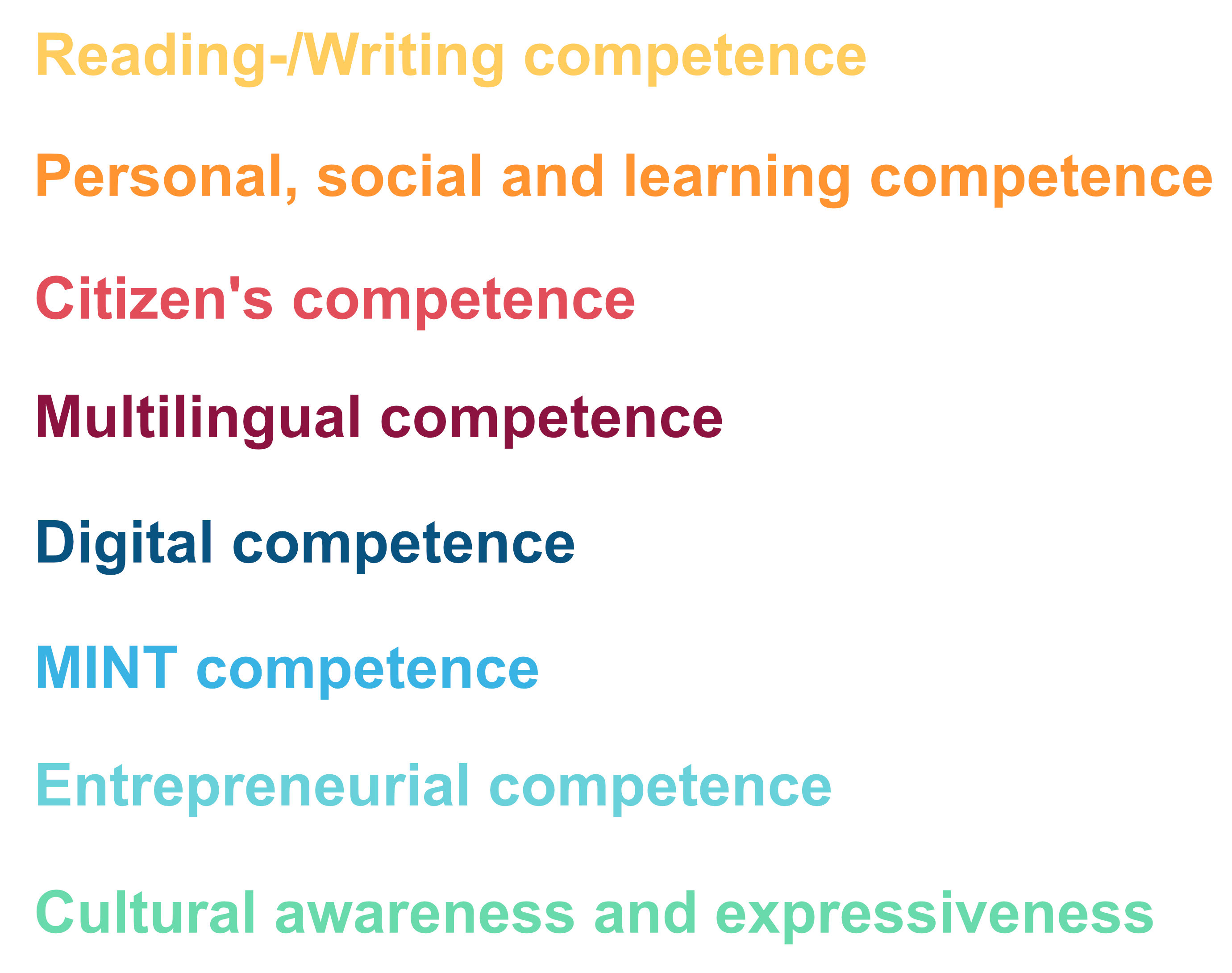 8 European key competencies